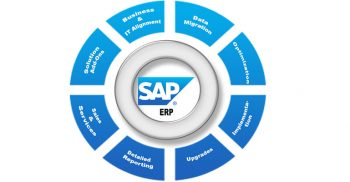 sap-implementation